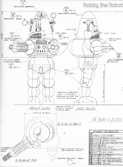 What is it like to be a robot blueprints for robby the robot malvernweather Choice Image